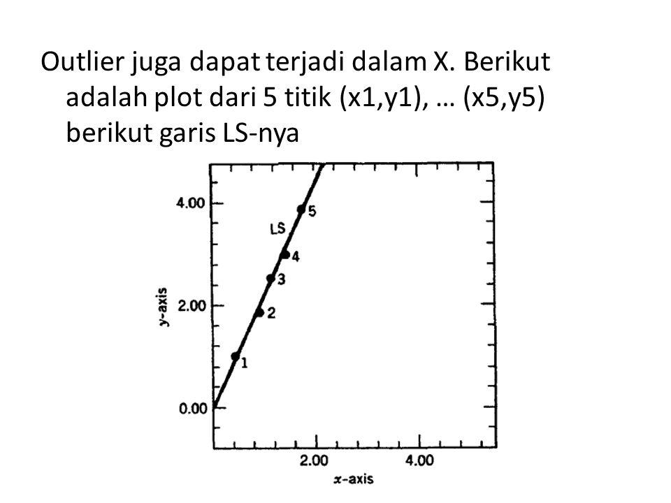 Outlier juga dapat terjadi dalam X. Berikut adalah plot dari 5 titik (x1,y1), … (x5,y5) berikut garis LS-nya