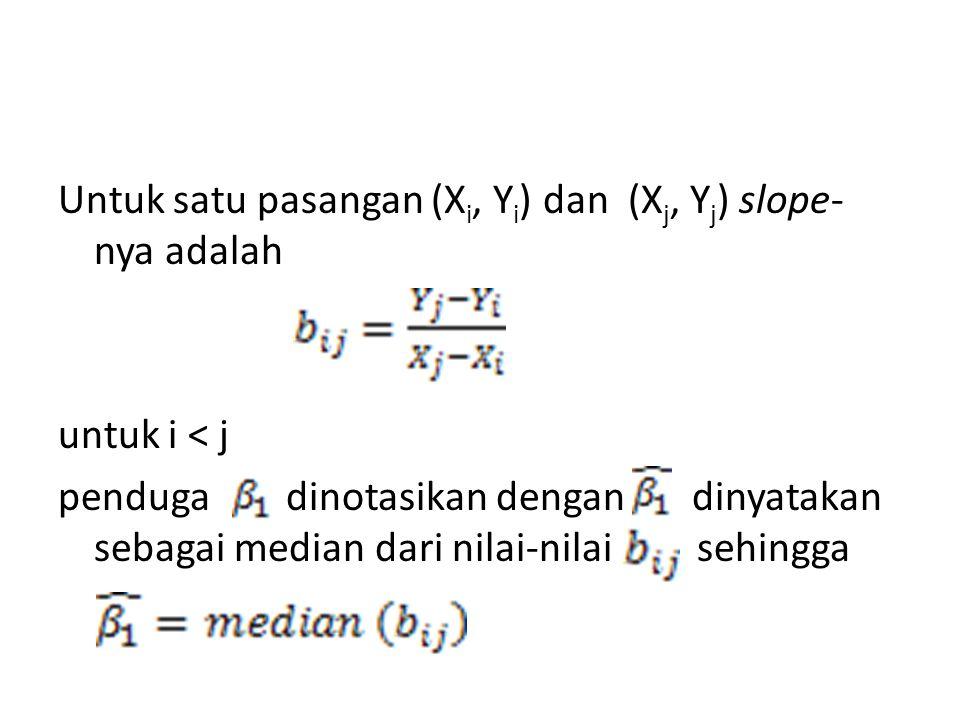 Untuk satu pasangan (X i, Y i ) dan (X j, Y j ) slope- nya adalah untuk i < j penduga dinotasikan dengan dinyatakan sebagai median dari nilai-nilai se