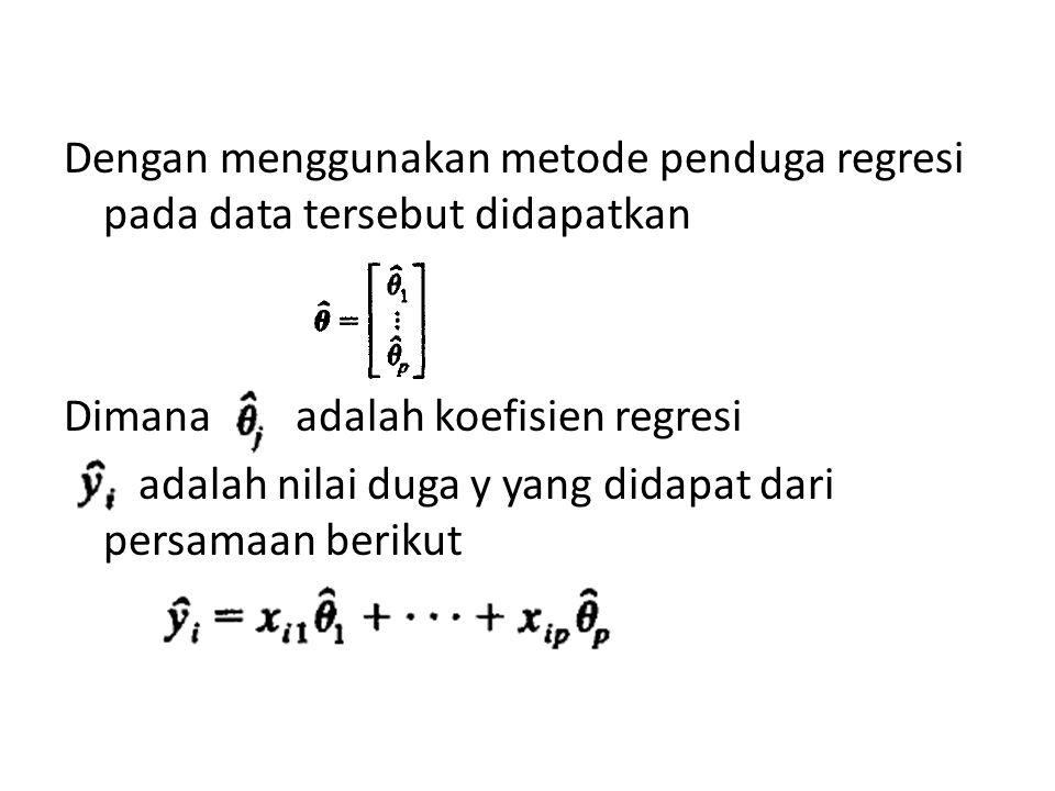 Breakdown Point Misalkan terdapat sample dengan n titik data Dan misalkan T adalah penduga regresi sehingga Misalkan Z' adalah sample yang didapat dari Z dimana m titik dalam Z diganti dengan titik – titik yang sembarang (ada kemungkinan outlier)