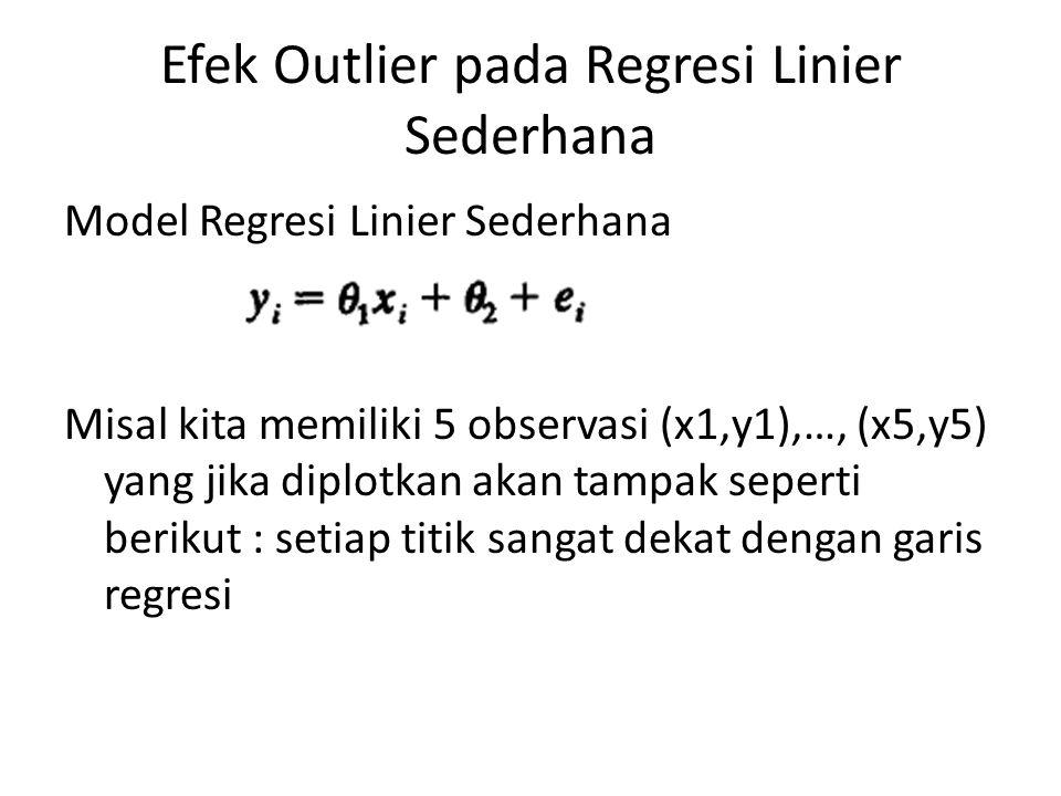 Efek Outlier pada Regresi Linier Sederhana Model Regresi Linier Sederhana Misal kita memiliki 5 observasi (x1,y1),…, (x5,y5) yang jika diplotkan akan