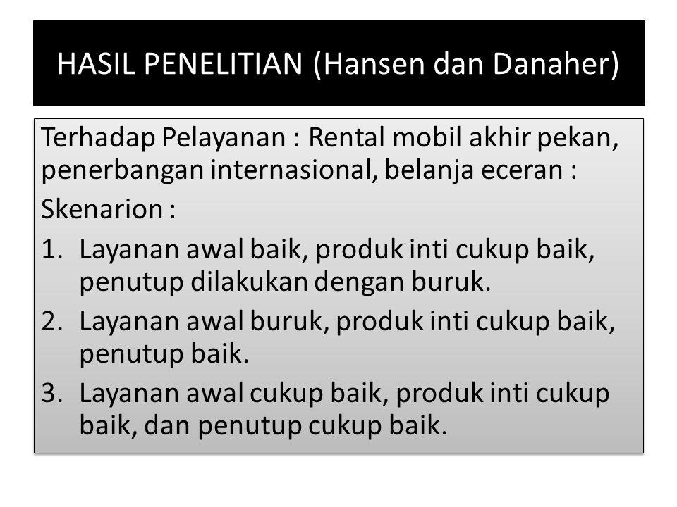 HASIL PENELITIAN (Hansen dan Danaher) Terhadap Pelayanan : Rental mobil akhir pekan, penerbangan internasional, belanja eceran : Skenarion : 1.Layanan