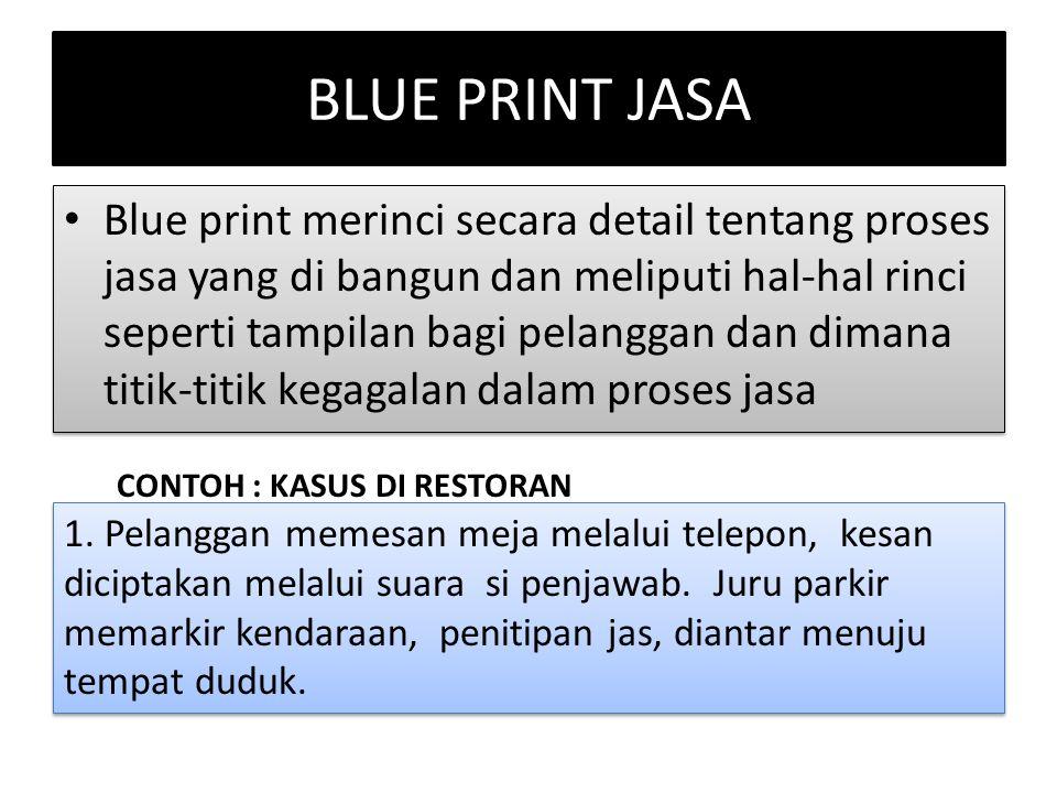 BLUE PRINT JASA • Blue print merinci secara detail tentang proses jasa yang di bangun dan meliputi hal-hal rinci seperti tampilan bagi pelanggan dan d