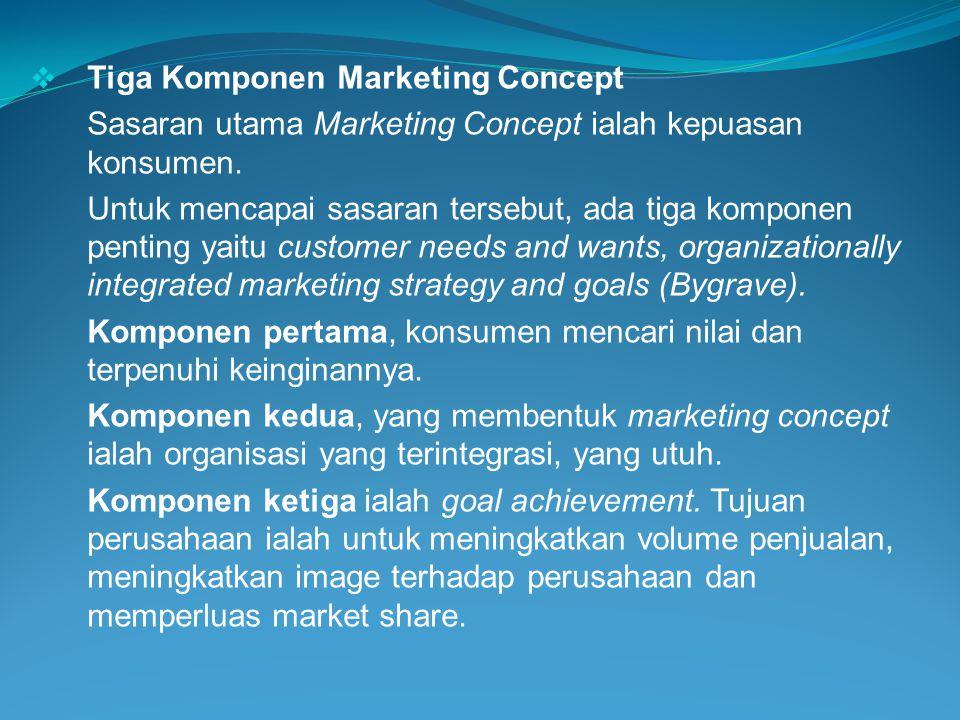  Tiga Komponen Marketing Concept Sasaran utama Marketing Concept ialah kepuasan konsumen. Untuk mencapai sasaran tersebut, ada tiga komponen penting