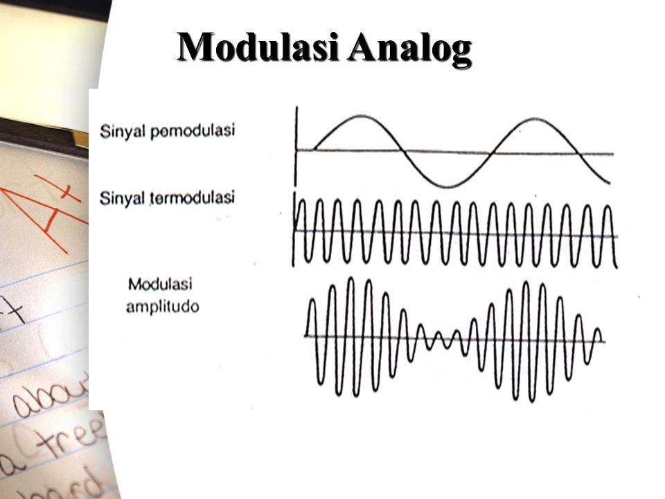 Modulasi Analog Modulasi Analog
