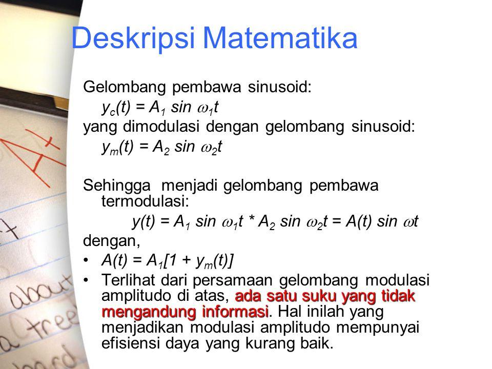 Deskripsi Matematika Gelombang pembawa sinusoid: y c (t) = A 1 sin  1 t yang dimodulasi dengan gelombang sinusoid: y m (t) = A 2 sin  2 t Sehingga m