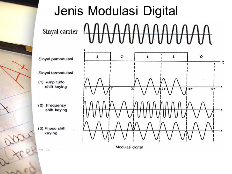 Jenis Modulasi Digital
