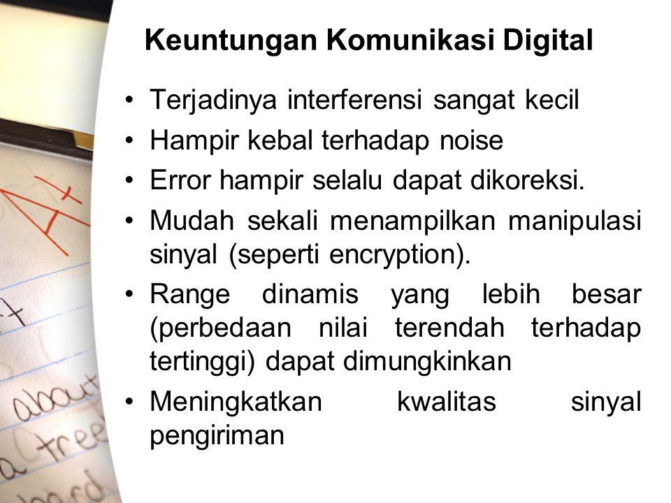Keuntungan Komunikasi Digital •Terjadinya interferensi sangat kecil •Hampir kebal terhadap noise •Error hampir selalu dapat dikoreksi. •Mudah sekali m