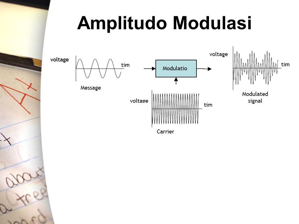 Amplitudo Modulasi