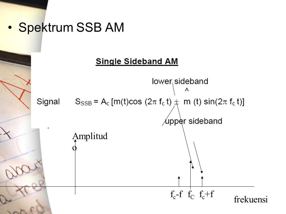 •Spektrum SSB AM fCfC f c -ff c +f frekuensi Amplitud o