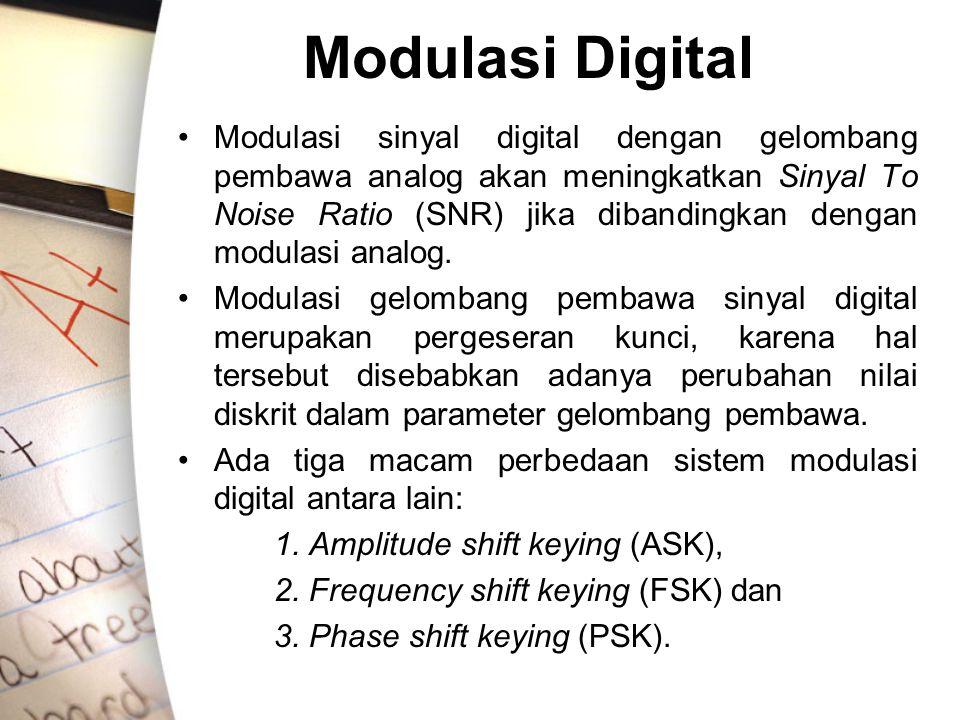 Modulasi Digital •Modulasi sinyal digital dengan gelombang pembawa analog akan meningkatkan Sinyal To Noise Ratio (SNR) jika dibandingkan dengan modul