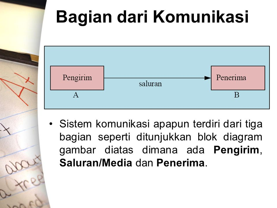 Bagian dari Komunikasi •Sistem komunikasi apapun terdiri dari tiga bagian seperti ditunjukkan blok diagram gambar diatas dimana ada Pengirim, Saluran/