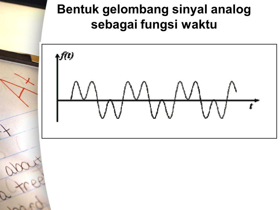Modulasi Analog •Dalam membahas modulasi analog yang perlu diketahui adalah adanya suatu teori yaitu Modulation Theorem yang juga dikenal dengan sebutan Frequency Translation.
