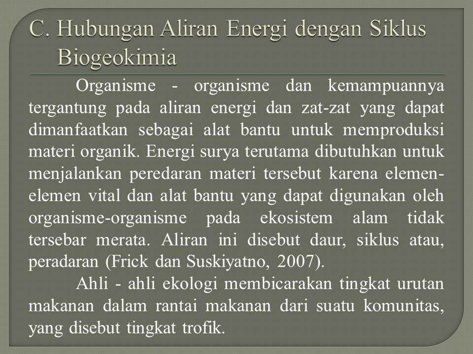 Siklus biogeokimia atau siklus organik-anorganik adalah siklus unsur atau senyawa kimia yang mengalir dari komponen abiotik ke biotik dan kembali lagi