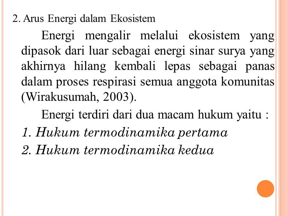 A. Aliran Energi 1. Pengertian Energi Energi merupakan faktor utama yang mengendalikan ekosistem. Pada hakikatnya hampir semua sistem di bumi dibatasi