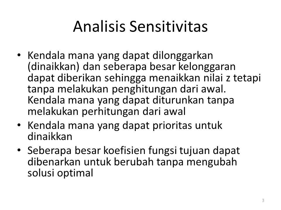 Analisis Sensitivitas • Kendala mana yang dapat dilonggarkan (dinaikkan) dan seberapa besar kelonggaran dapat diberikan sehingga menaikkan nilai z tetapi tanpa melakukan penghitungan dari awal.