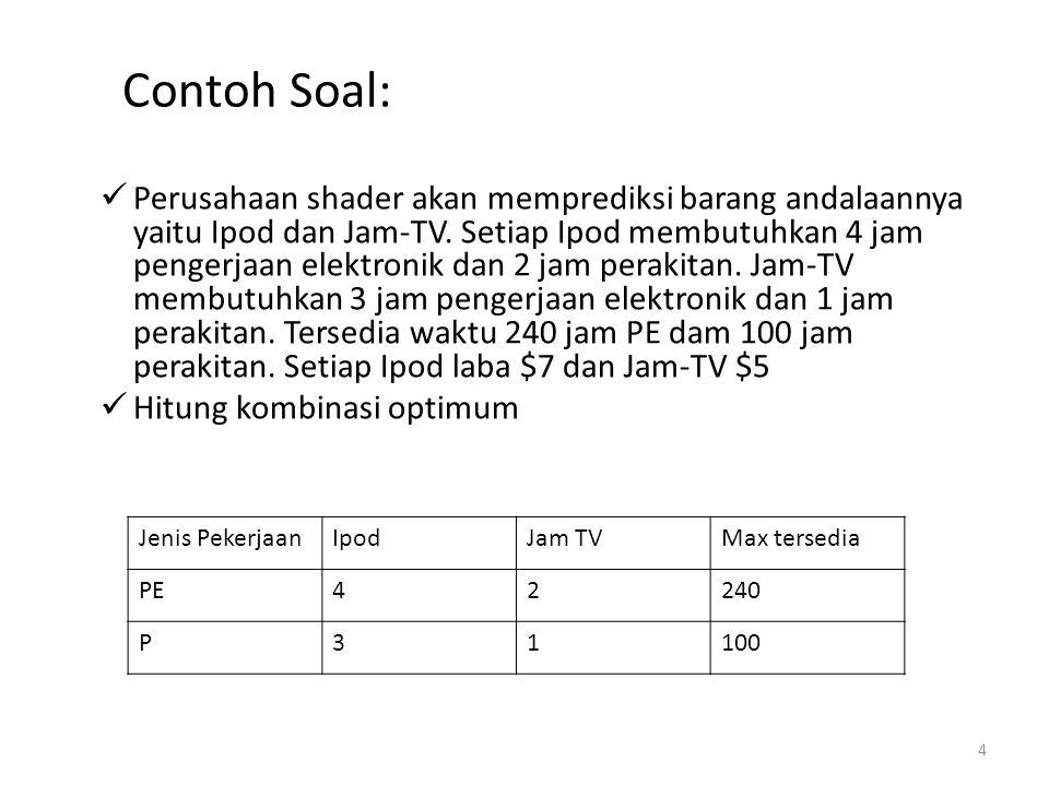 4  Perusahaan shader akan memprediksi barang andalaannya yaitu Ipod dan Jam-TV.