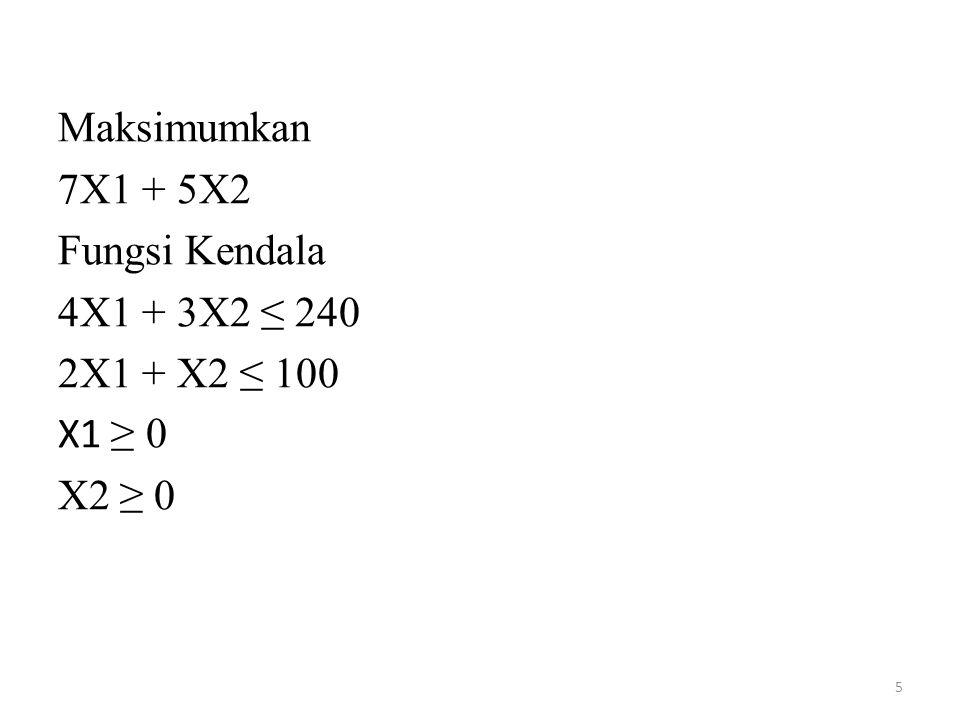 6 X2 X1 100 80 60 40 50 A B C 4X1+2X2=100 3X1+X2=240 0 Solusi Optimum tercapai pada titik C perpotongan garis [1] 3X1+X2= 100 [2] 4X1+2X2 = 240 Dimana X1 = 30 dan X2 = 40 Nilai Keuntungan = $410