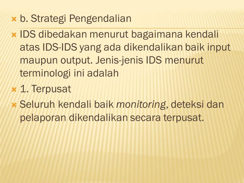  b. Strategi Pengendalian  IDS dibedakan menurut bagaimana kendali atas IDS-IDS yang ada dikendalikan baik input maupun output. Jenis-jenis IDS menu