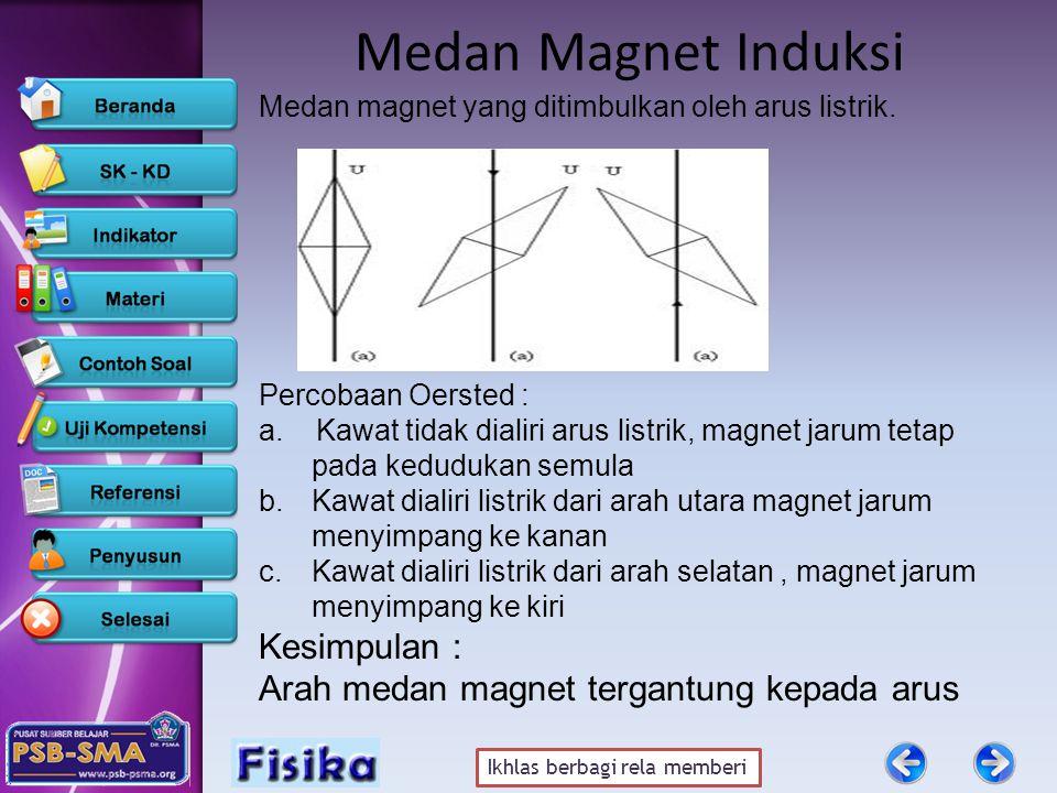 Ikhlas berbagi rela memberi Medan Magnet Induksi Medan magnet yang ditimbulkan oleh arus listrik. Percobaan Oersted : a. Kawat tidak dialiri arus list