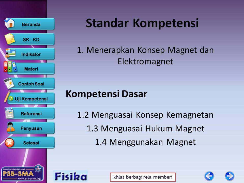 Ikhlas berbagi rela memberi Standar Kompetensi 1. Menerapkan Konsep Magnet dan Elektromagnet Kompetensi Dasar 1.2 Menguasai Konsep Kemagnetan 1.3 Meng