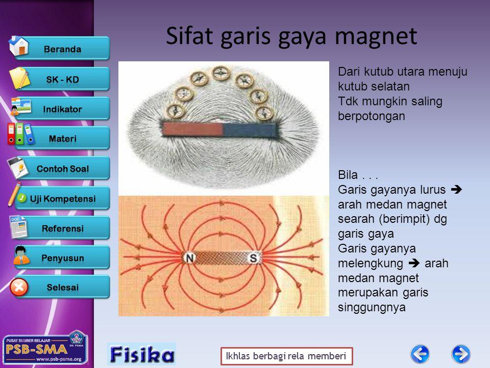 Referensi – Sumber Gambar •http://www.enterprisemission.com/http://www.enterprisemission.com/ •http://www.insight-magazine.com/indo/edisi_3/http://www.insight-magazine.com/indo/edisi_3/ •http://ircamera.as.arizona.edu/http://ircamera.as.arizona.edu/ •http://principles.ou.edu/http://principles.ou.edu/ •http://4.bp.blogspot.com/http://4.bp.blogspot.com/ •http://www.stmary.ws/http://www.stmary.ws/ •http://apod.nasa.gov/http://apod.nasa.gov/