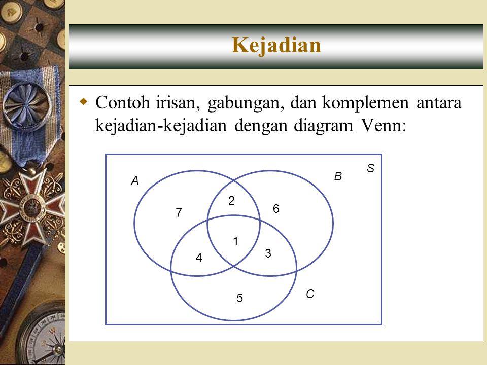  Contoh irisan, gabungan, dan komplemen antara kejadian-kejadian dengan diagram Venn: A S B 7 2 6 1 3 5 C 4 Kejadian
