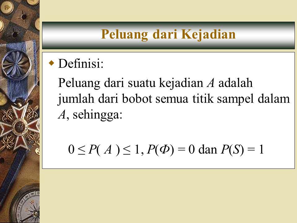  Definisi: Peluang dari suatu kejadian A adalah jumlah dari bobot semua titik sampel dalam A, sehingga: 0 ≤ P( A ) ≤ 1, P(Ф) = 0 dan P(S) = 1 Peluang