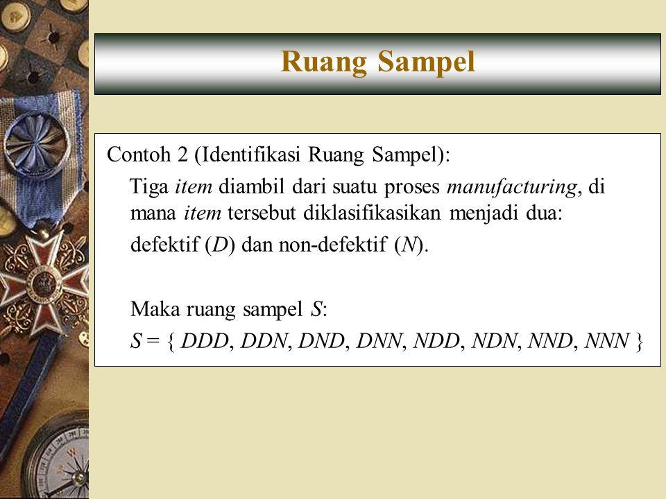Contoh 2 (Identifikasi Ruang Sampel): Tiga item diambil dari suatu proses manufacturing, di mana item tersebut diklasifikasikan menjadi dua: defektif