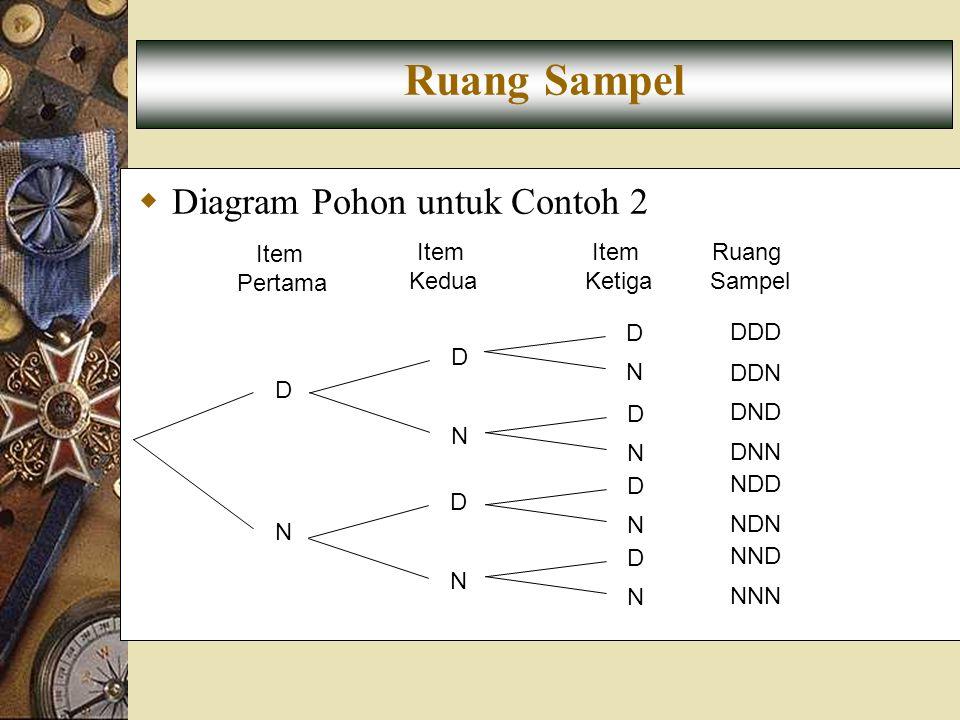  Diagram Pohon untuk Contoh 2 N D N D N D N D N D N D N D DDD DDN DND DNN NDD NDN NND NNN Item Pertama Item Kedua Item Ketiga Ruang Sampel Ruang Samp
