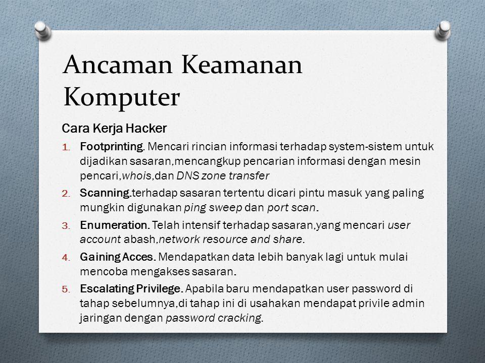 Ancaman Keamanan Komputer Cara Kerja Hacker 6.Pilfering.