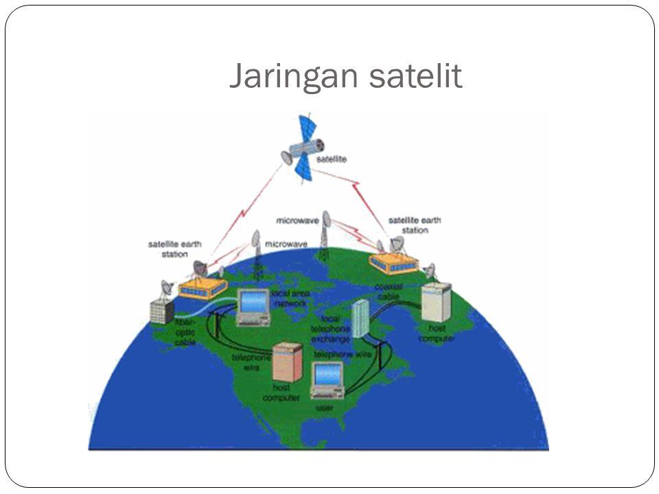 Jaringan satelit
