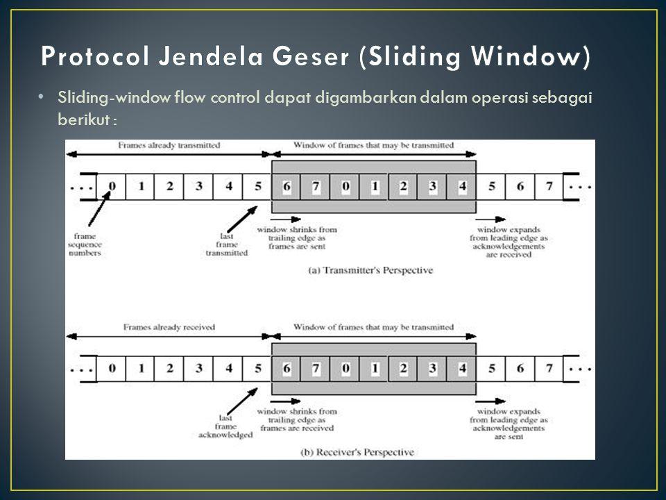 • Sliding-window flow control dapat digambarkan dalam operasi sebagai berikut :