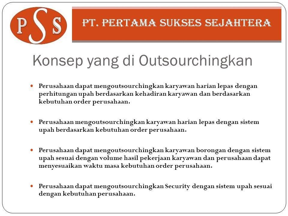 PORTOFOLIO  Pt.Arta Boga – Jakarta ( 2008 – 2011) Supporting Karyawan administrasi  Pt.