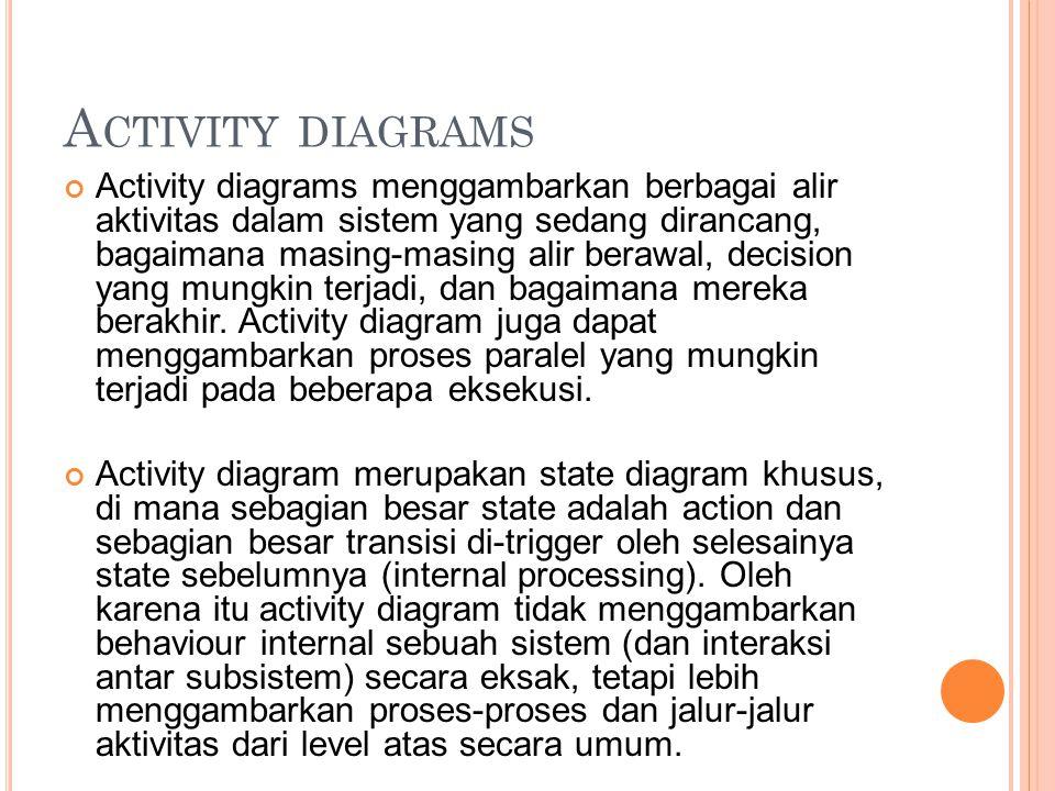 A CTIVITY DIAGRAMS Activity diagrams menggambarkan berbagai alir aktivitas dalam sistem yang sedang dirancang, bagaimana masing-masing alir berawal, d