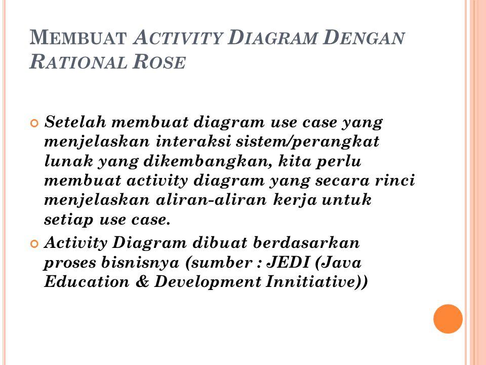 M EMBUAT A CTIVITY D IAGRAM D ENGAN R ATIONAL R OSE Setelah membuat diagram use case yang menjelaskan interaksi sistem/perangkat lunak yang dikembangk