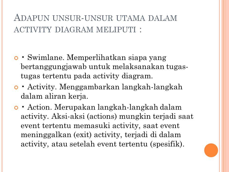 A DAPUN UNSUR - UNSUR UTAMA DALAM ACTIVITY DIAGRAM MELIPUTI : • Swimlane. Memperlihatkan siapa yang bertanggungjawab untuk melaksanakan tugas- tugas t