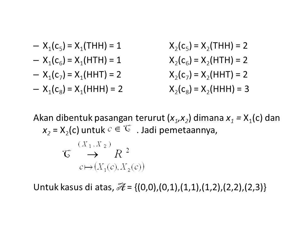– X 1 (c 5 ) = X 1 (THH) = 1 X 2 (c 5 ) = X 2 (THH) = 2 – X 1 (c 6 ) = X 1 (HTH) = 1 X 2 (c 6 ) = X 2 (HTH) = 2 – X 1 (c 7 ) = X 1 (HHT) = 2 X 2 (c 7 ) = X 2 (HHT) = 2 – X 1 (c 8 ) = X 1 (HHH) = 2 X 2 (c 8 ) = X 2 (HHH) = 3 Akan dibentuk pasangan terurut (x 1,x 2 ) dimana x 1 = X 1 (c) dan x 2 = X 2 (c) untuk.
