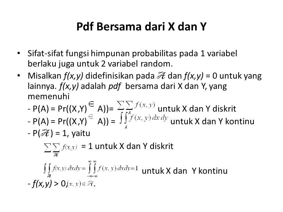 • Contoh: Misalkan adalah pdf bersama dari X dan Y. -