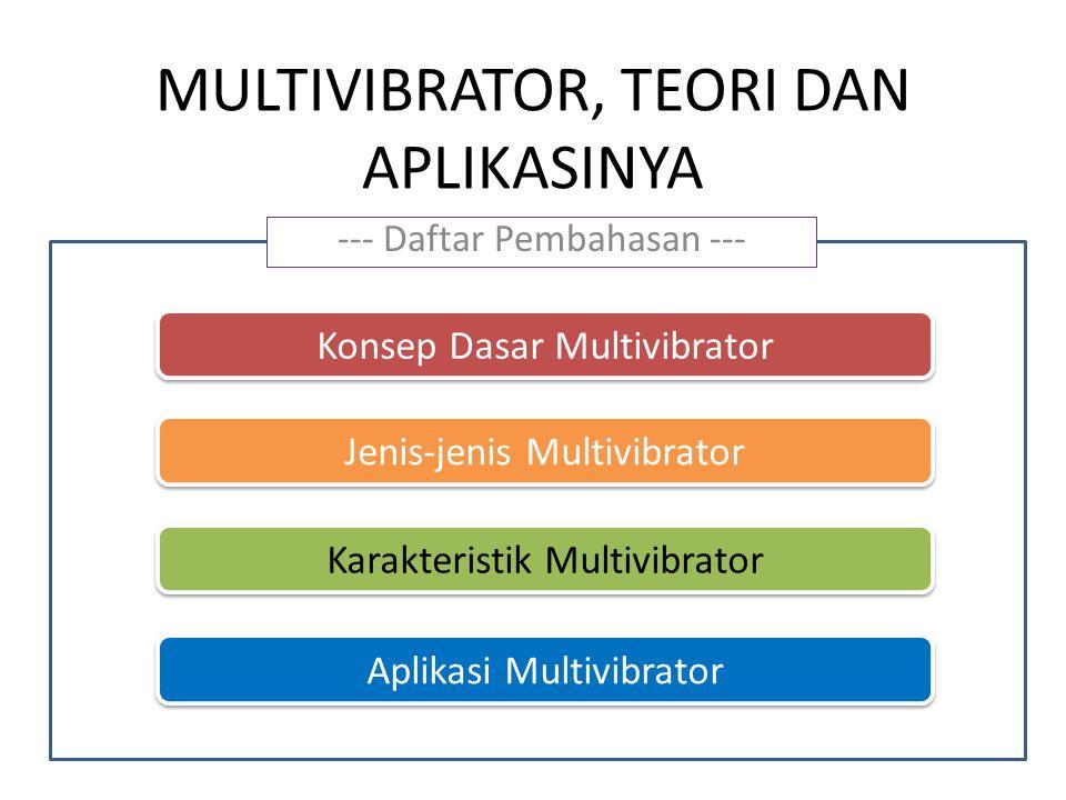 MULTIVIBRATOR, TEORI DAN APLIKASINYA Konsep Dasar Multivibrator Karakteristik Multivibrator Jenis-jenis Multivibrator Aplikasi Multivibrator --- Daftar Pembahasan ---