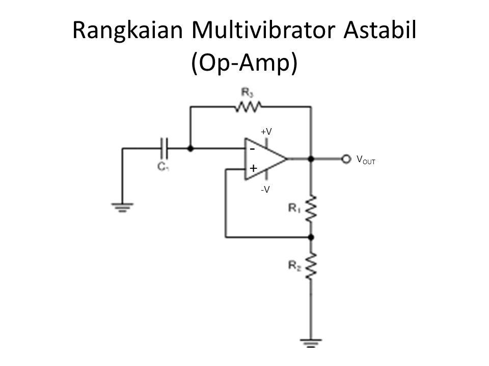 Rangkaian Multivibrator Astabil (Op-Amp) - + +V -V V OUT