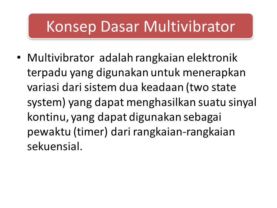 Konsep Dasar Multivibrator • Multivibrator adalah rangkaian elektronik terpadu yang digunakan untuk menerapkan variasi dari sistem dua keadaan (two state system) yang dapat menghasilkan suatu sinyal kontinu, yang dapat digunakan sebagai pewaktu (timer) dari rangkaian-rangkaian sekuensial.