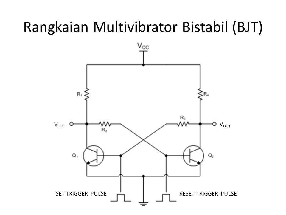 Rangkaian Multivibrator Bistabil (BJT) RESET TRIGGER PULSESET TRIGGER PULSE V OUT