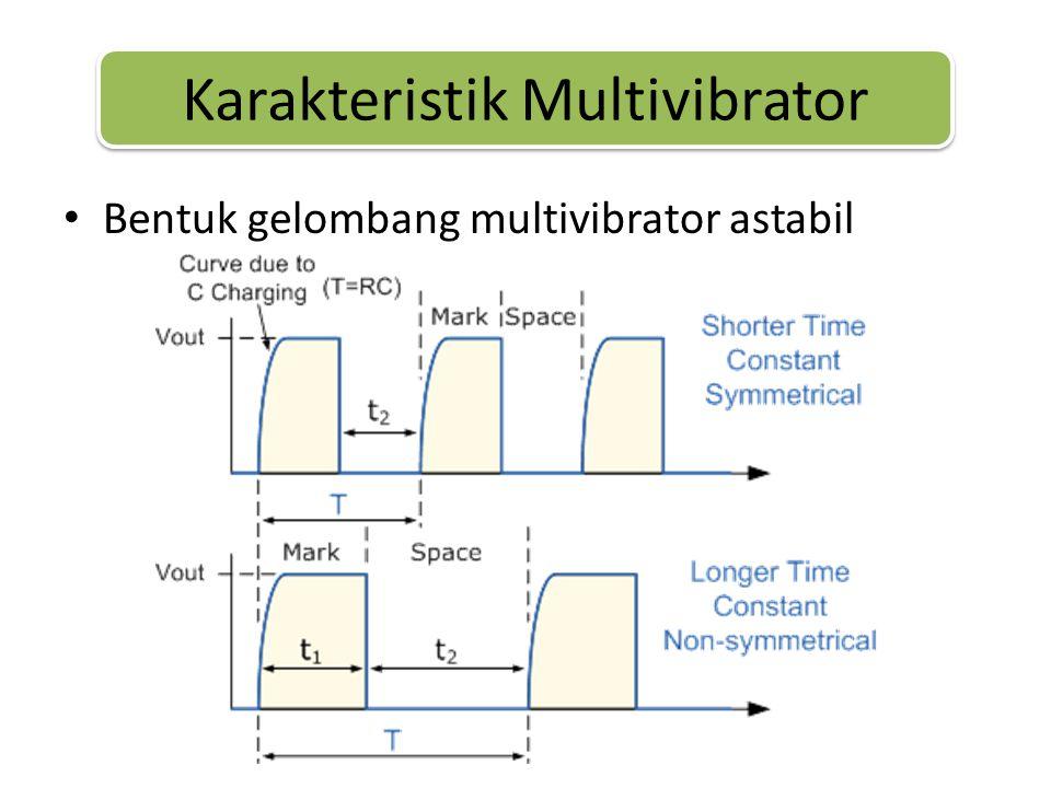 • Bentuk gelombang multivibrator astabil Karakteristik Multivibrator