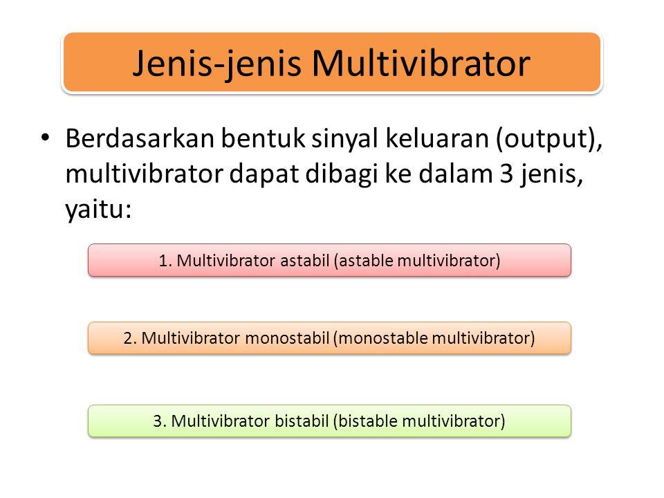 Jenis-jenis Multivibrator • Berdasarkan bentuk sinyal keluaran (output), multivibrator dapat dibagi ke dalam 3 jenis, yaitu: 1.