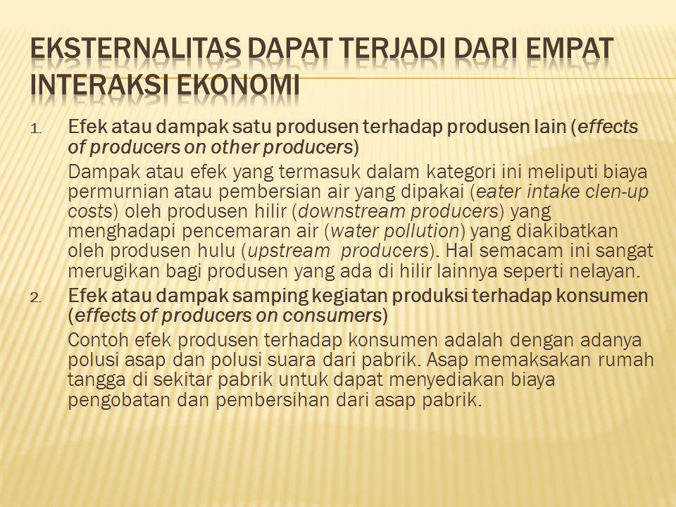 1. Efek atau dampak satu produsen terhadap produsen lain (effects of producers on other producers) Dampak atau efek yang termasuk dalam kategori ini m