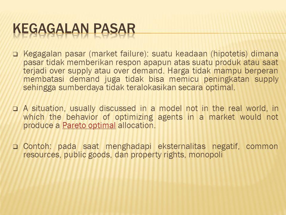  Kegagalan pasar (market failure): suatu keadaan (hipotetis) dimana pasar tidak memberikan respon apapun atas suatu produk atau saat terjadi over sup