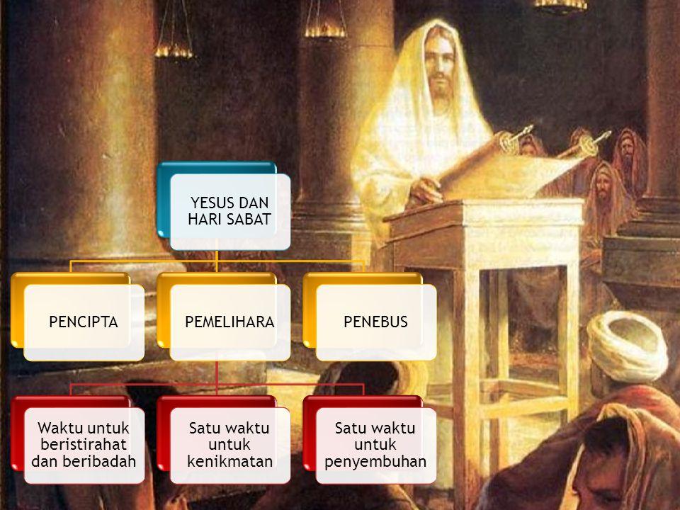 YESUS DAN HARI SABAT PENCIPTAPEMELIHARA Waktu untuk beristirahat dan beribadah Satu waktu untuk kenikmatan Satu waktu untuk penyembuhan PENEBUS