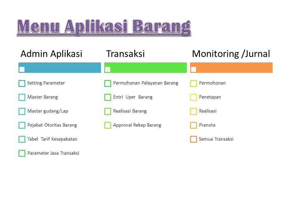 Admin Aplikasi Setting Parameter Master Barang Master gudang/Lap Pejabat Otoritas Barang Tabel Tarif Kesepakatan Parameter Jasa Transaksi Transaksi Pe
