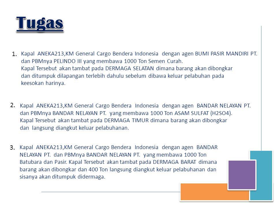 Kapal ANEKA213,KM General Cargo Bendera Indonesia dengan agen BUMI PASIR MANDIRI PT. dan PBMnya PELINDO III yang membawa 1000 Ton Semen Curah. Kapal T