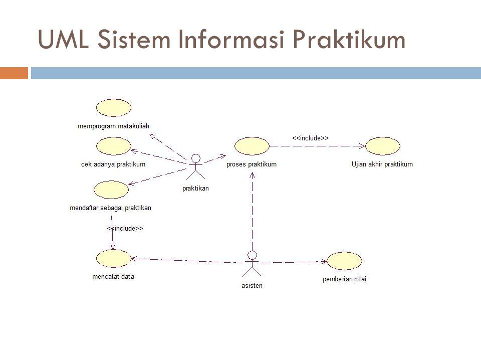 UML Sistem Informasi Praktikum